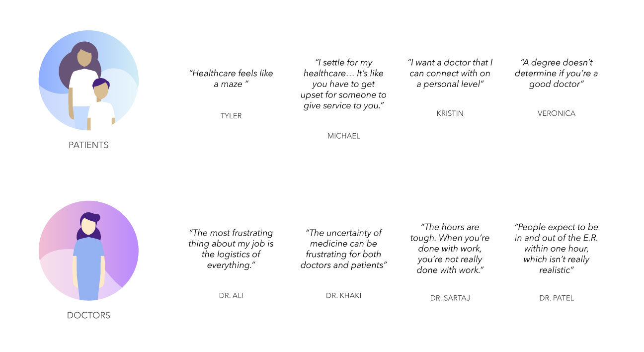 User Interview Quotes