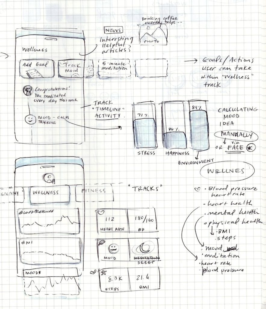 Preliminary sketches - UI and navigation