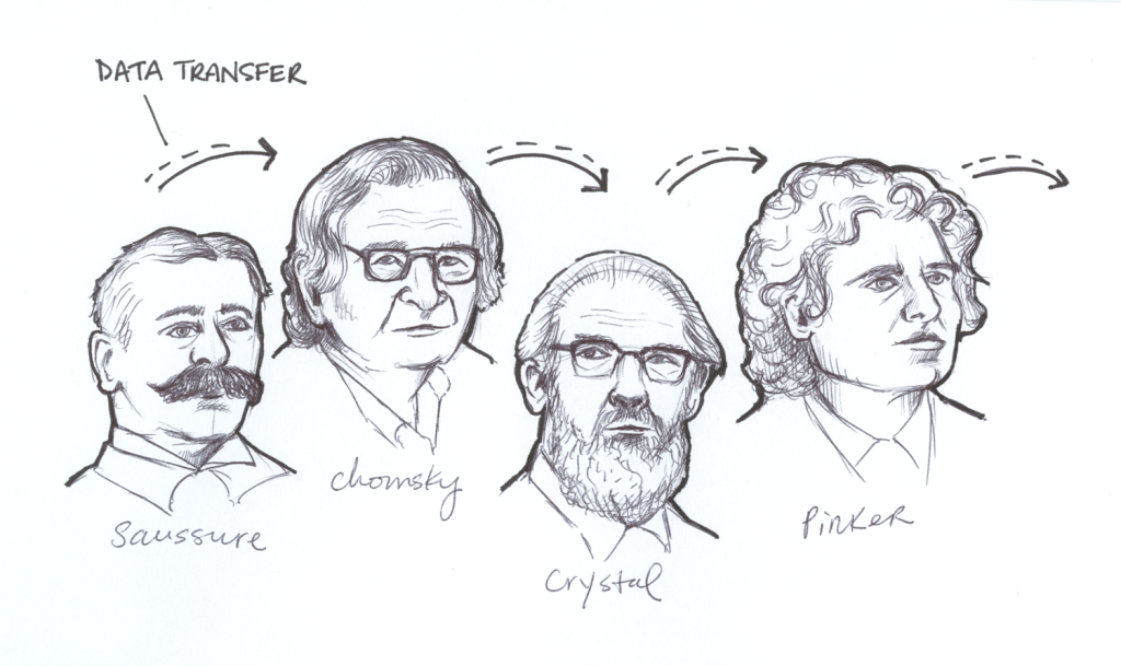 handmade illustration of famous linguists
