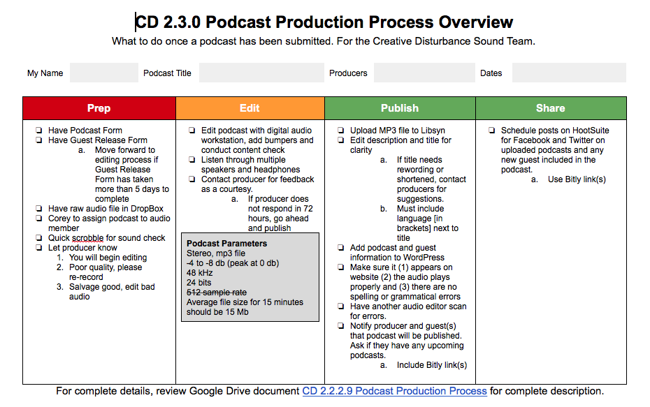 final podcast production process map