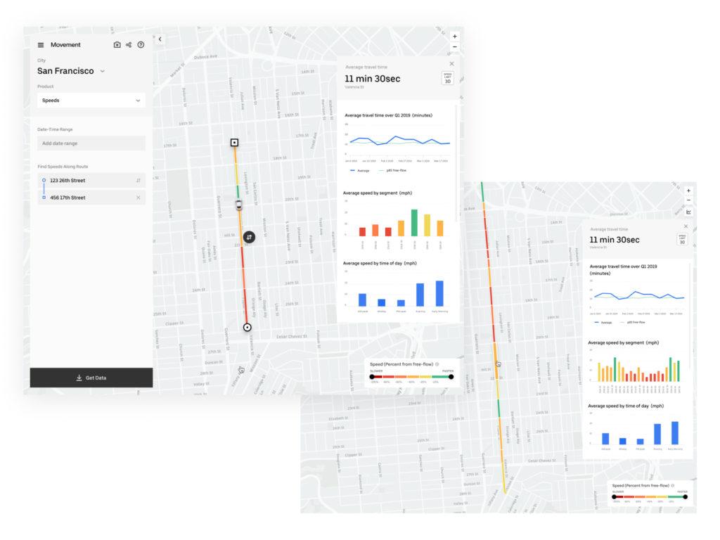 Concepts for corridor analysis